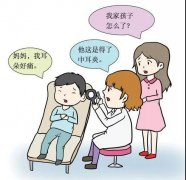 中耳炎的危害有哪些?会引起什么样的症状?
